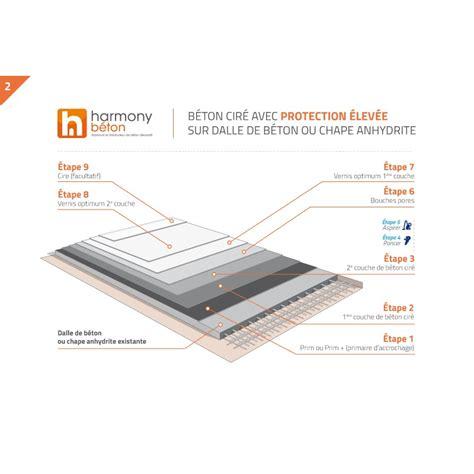 protection plan de travail cuisine béton ciré cuisine et plan de travail beton