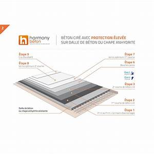 Protection Plan De Travail : b ton cir cuisine et plan de travail harmony beton ~ Dailycaller-alerts.com Idées de Décoration