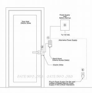 Basic Door Controller