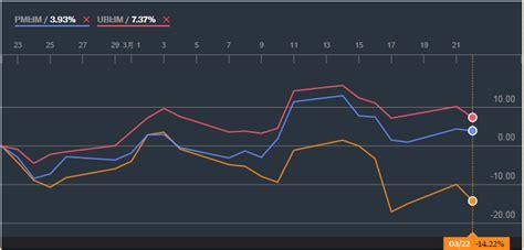azioni banco popolare tra rischi sistemici  adc italia