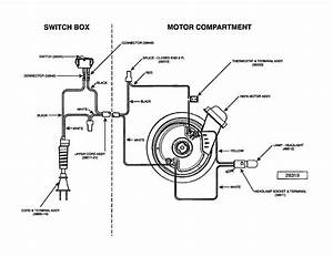 Eureka Sanitaire Commercial Upright Wiring Diagram Parts