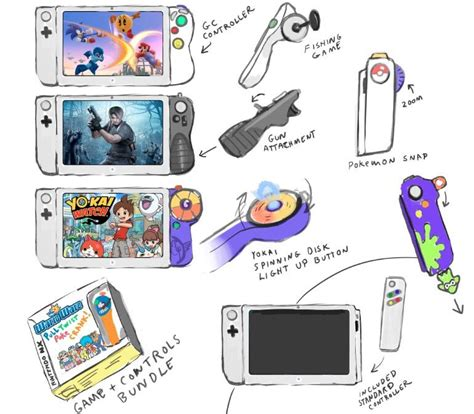 save the light nintendo switch with the switch nintendo could make controllers great again