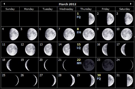 moon details  newport isle  wight