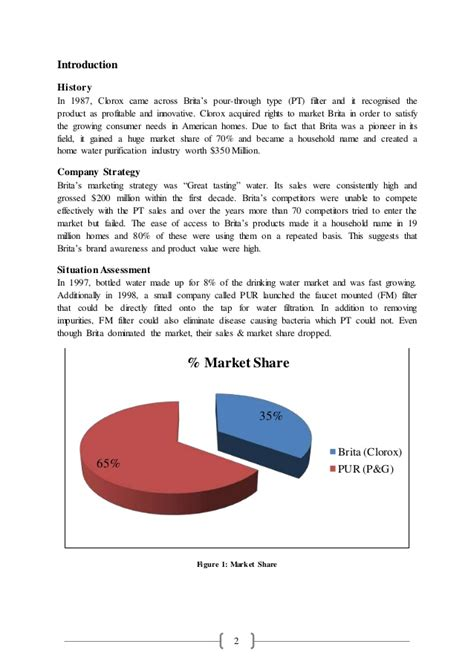 Brita Water Filter Case Study