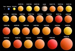 Planets in Size Order Smallest to Largest - Pics about space