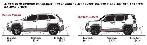 dimension jeep renegade size comparison jeep renegade vs others toasterjeep
