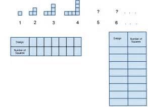 4 2 1 input output rules scimathmn