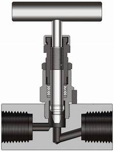 What Are Needle Valves
