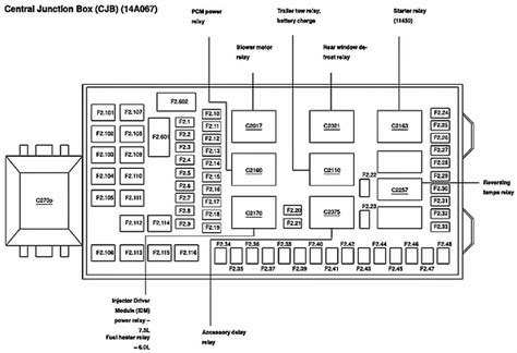 2004 F350 Fuse Relay Diagram by Wear Is The Fuse A2003 F350 6 0 Turbo For The Mass Airflow