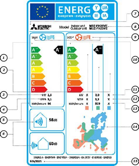 Зачем нам нужна социальная норма электропотребления НГЭнергия Независимая газета