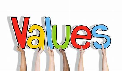 Values Culture Word Background Personal Know Behaviours