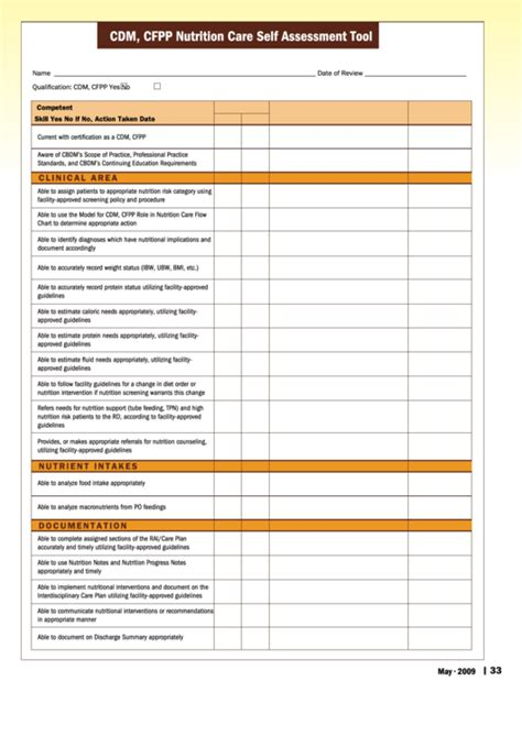 nutrition care  assessment tool template printable
