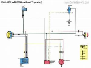 Prevost Wiring Diagrams