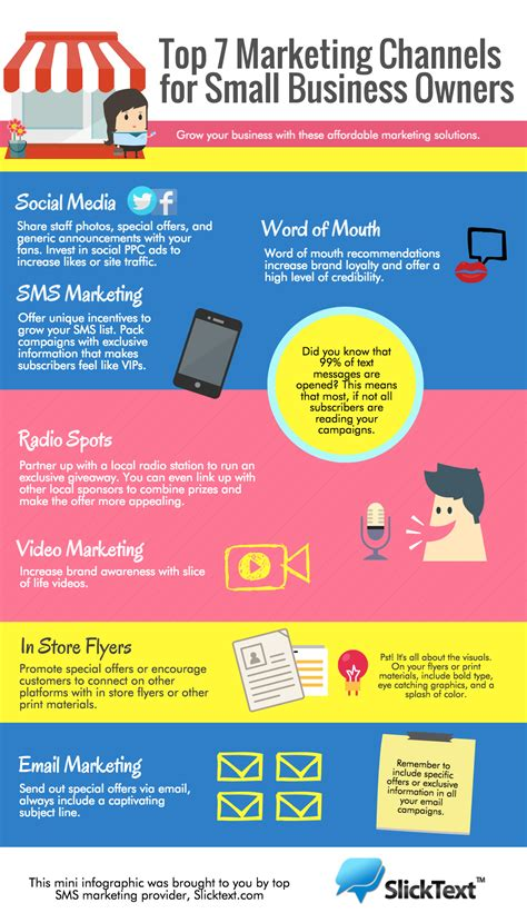 Business Marketing by Infographic Top 7 Marketing Channels For Small Business