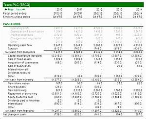 5 discounted cash flow excel template exceltemplates With discounted cash flow analysis excel template