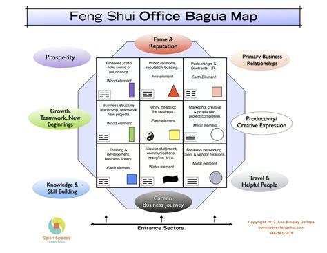 was ist feng shui feng shui office bagua map 2 12 open spaces feng shui