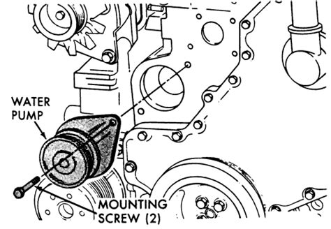 repair guides water pump removal installation