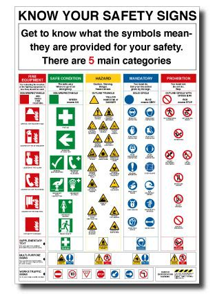 safety signs direct signs