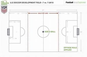 7v7 Soccer Field Size