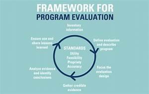 Evaluation  U0026 Assessment