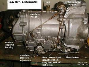 Pagoda Sl Group Technical Manual    Automatic    Start
