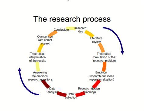 Research evidence based practice nursing essay gif 792x612