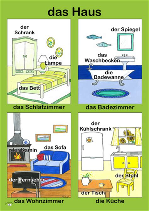 Poster (a3)  Das Haus  Little Linguist