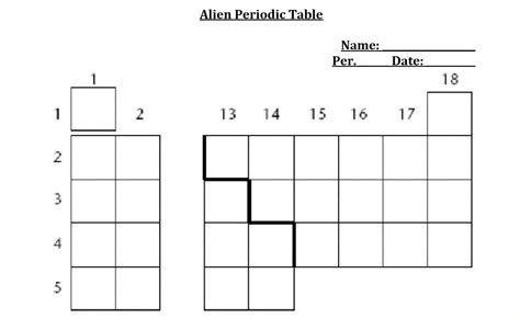 alien periodic table activity alien periodic table worksheet worksheets releaseboard