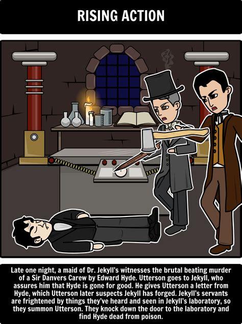 the strange of dr jekyll and mr hyde riassunto dr jekyll and mr hyde plot diagram in this activity