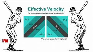 Effective Velocity - How It Makes An Average Fastball Way More Effective