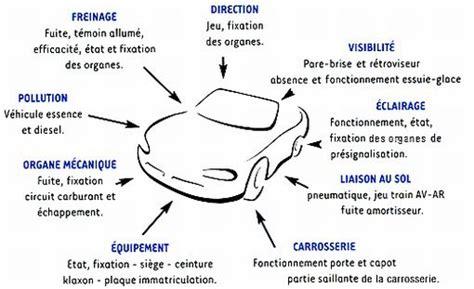 vente voiture controle technique plus de 6 mois le controle technique automobile sur carblog fr essais et actualit 233 automobile sur le net
