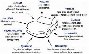 Controle Technique Les Angles : le controle technique automobile sur essais et actualit automobile ~ Gottalentnigeria.com Avis de Voitures