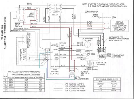 reznor unit heater wiring diagram wiring diagram and