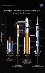 NASA's Future Deep Space Rocket | beebox