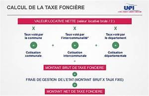 Calcul Impot Simulation : taxe fonci re 2017 etat d partements communes qui encaisse combien ~ Medecine-chirurgie-esthetiques.com Avis de Voitures