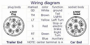 Pollak 6 Way Wiring Diagram