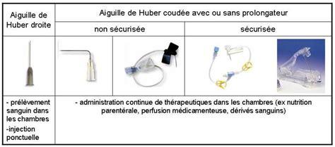 pose de perfusion sur chambre implantable bonnes pratiques d 39 utilisation d 39 une chambre à cathéter