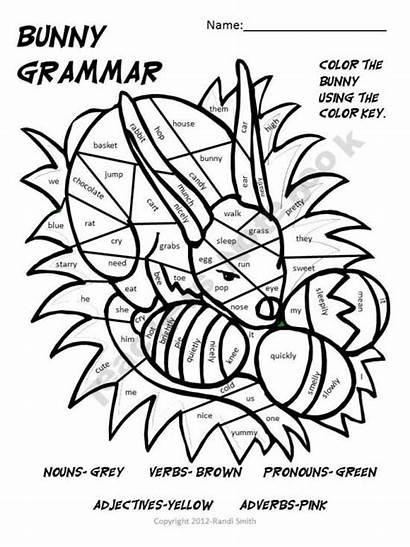 Coloring Nouns Speech Parts Activity Grammar Noun