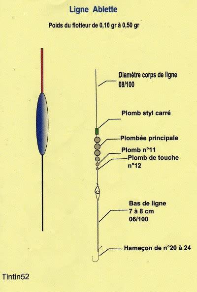 exemple de montage de ligne  amorce pour lablette