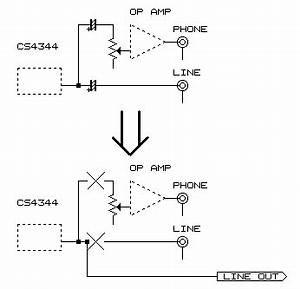 dn usb dac96khz24bit fet With pcm1794a audio dac