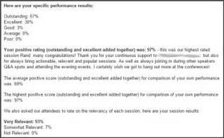 thank you letter after sales presentation sle 28 images