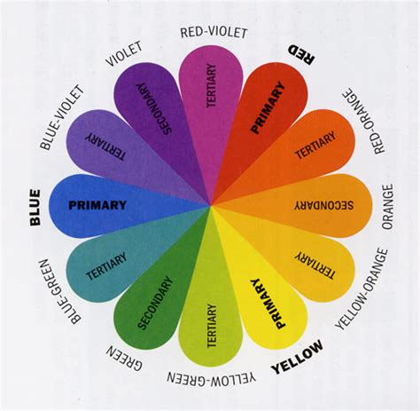 fashion color wheel cherish every moment 2011 fashion trends fashion