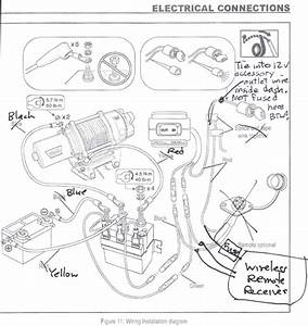 Badland Atv Winch Wiring Diagram