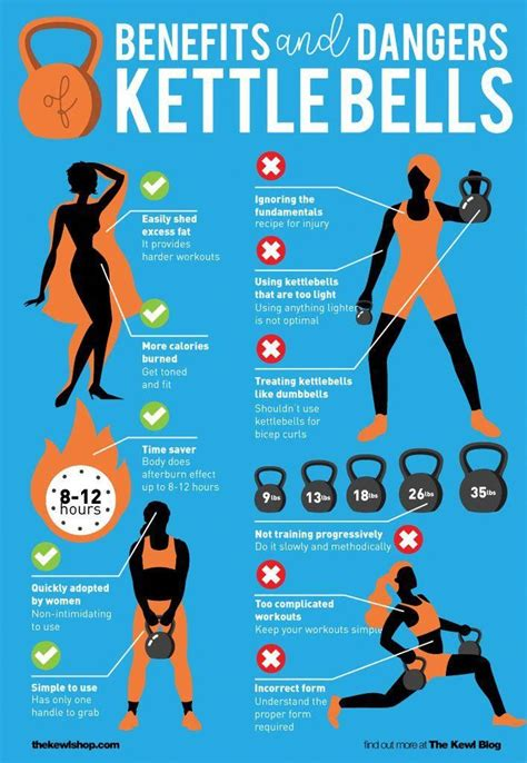 benefits kettlebell kettlebells results swings vipstuf effort snatches training workout thekewlshop