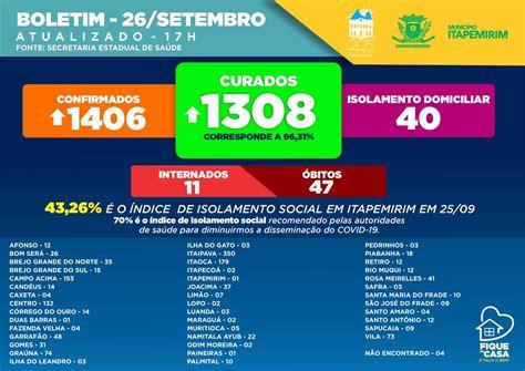 Prefeitura Municipal de Itapemirim - Boletim COVID-19, 26 ...