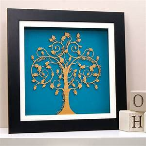 Personalised family tree wall art by urban twist for Family wall art