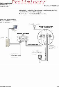 Rosemount Pressure Transmitter Wiring Diagram
