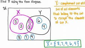 Video  Finding The Complement Of A Set Using Venn Diagrams