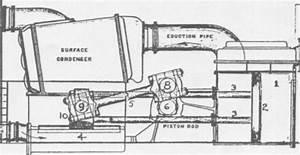 File Emory Rice Back-acting Engine Diagram