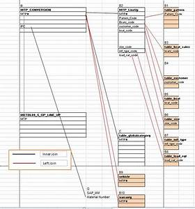 Creating Visio Database Relationsships Diagrams Having Left And Inner Joins